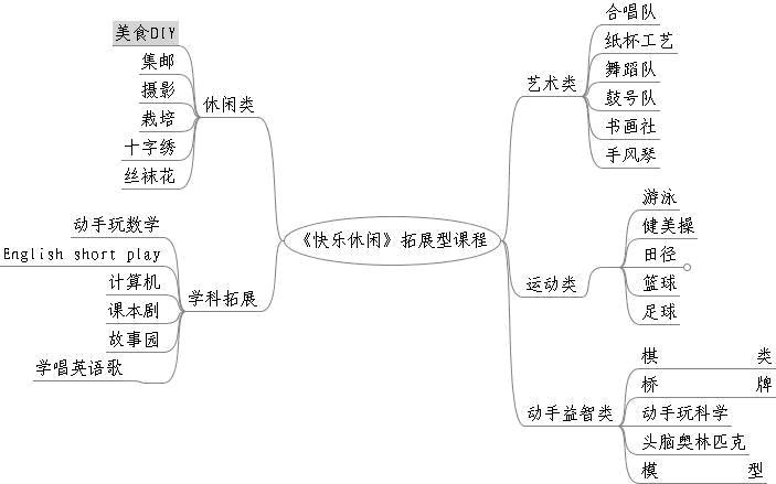 家庭电路板书设计图